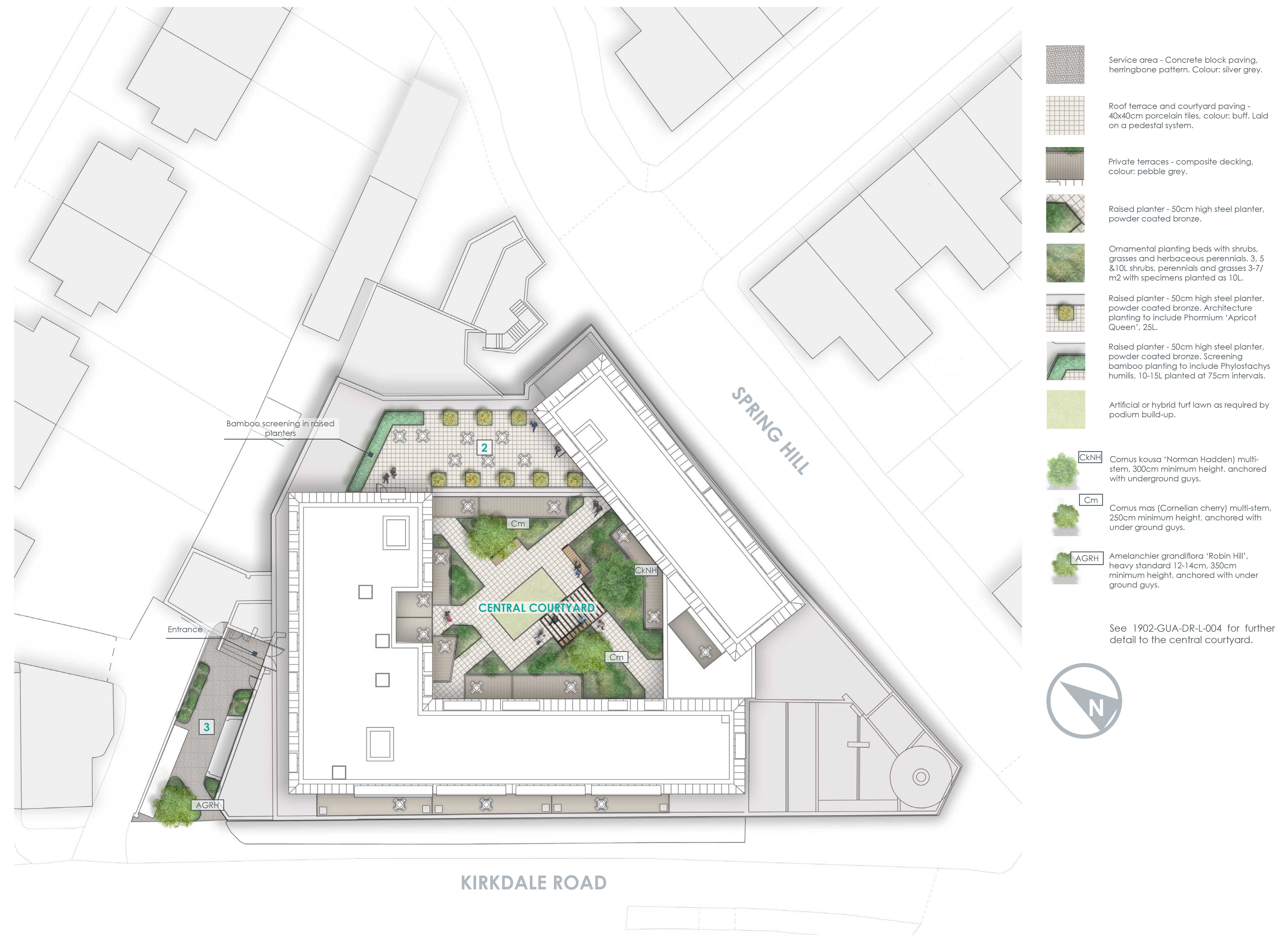 GUARDA Illustrative Masterplan