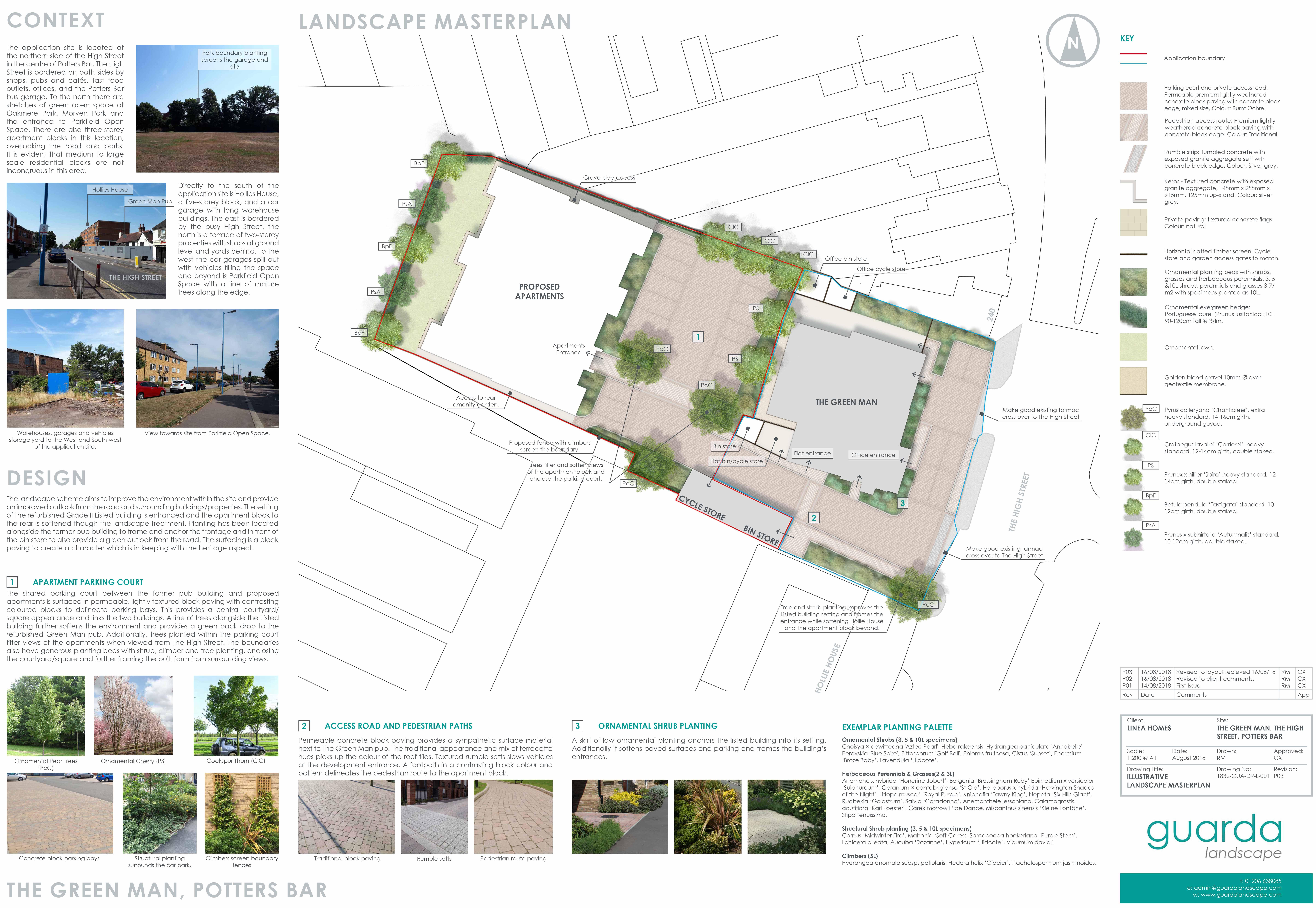 GUARDA Landscape Masterplan